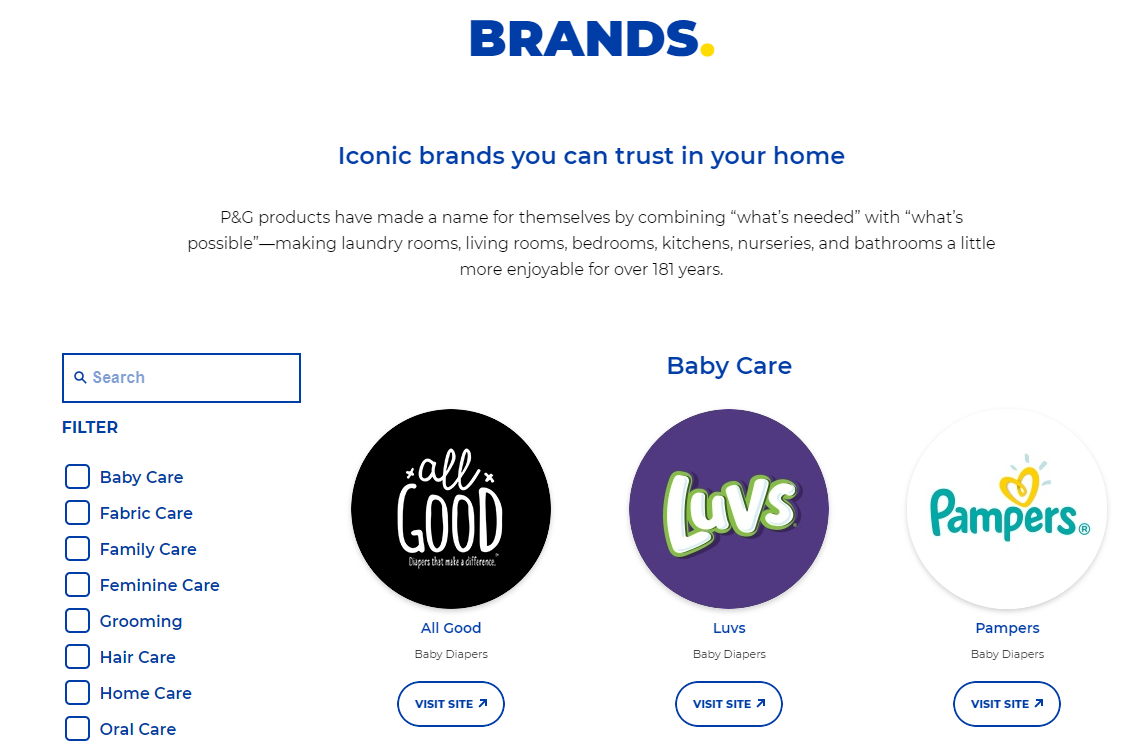 Procter and Gamble multi brand strategy example